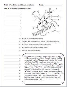 Pin On High School Teaching Ideas