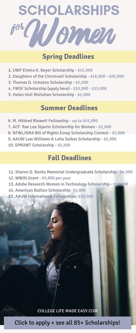 Scholarships for Women: Complete List of Deadlines in 2020