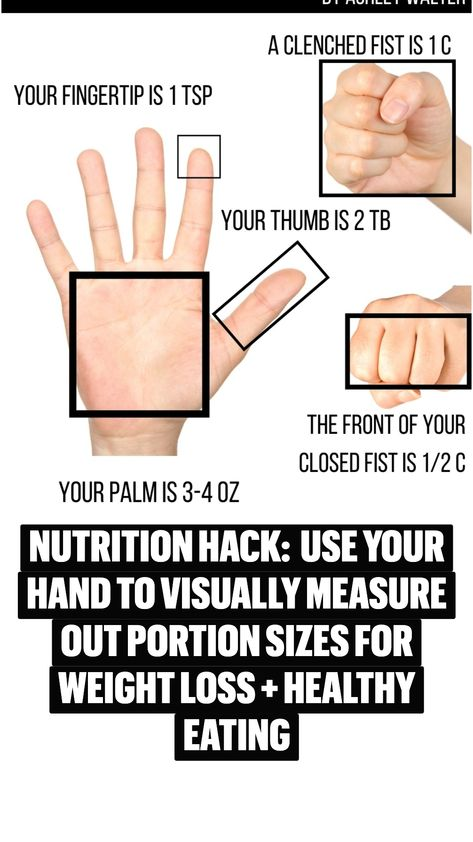 Nutrition + Weight Loss Hack: Use Your Hand To Measure Portion Sizes