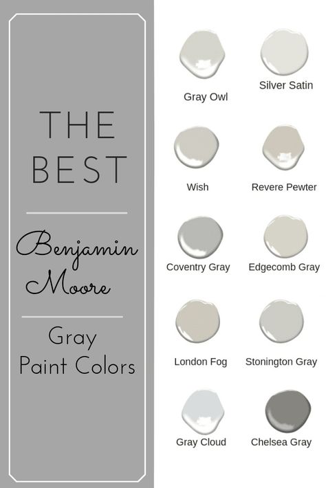 Choosing a Benjamin Moore gray paint color can be a daunting task. With so many gray paint colors to choose from you can become overwhelmed. Use this help list of the top 10 Best gray paint colors from Benjamin Moore. Best Gray Paint Color, Paint Colors For Home, Magnolia Paint Colors, Warm Gray Paint, Gray Owl Paint, Light Grey Paint Colors, Interior Paint Colors For Living Room, Light Grey Walls, Interior Colors