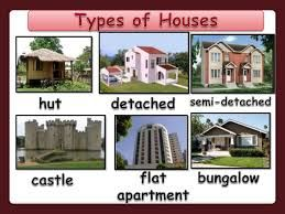 Image Result For Pictures Of Homes Around The World Types Of