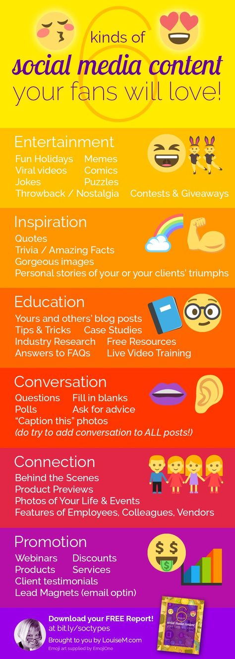 6 Social Media Content Categories To Delight Your Fans