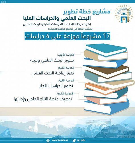 اعتماد 17 مشروعا لتطوير البحث العلمي والدراسات العليا بالجامعة الإسلامية بالمدينة المنورة صحيفة وطني الحبيب الإلكترونية I 9 Alii