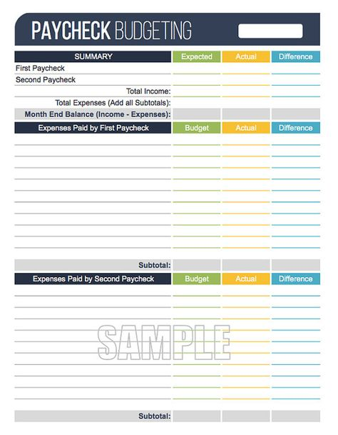 Paycheck Budgeting Worksheet - EDITABLE - Personal Finance
