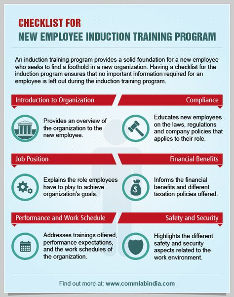 Employee Induction Training Program Checklist Infographic
