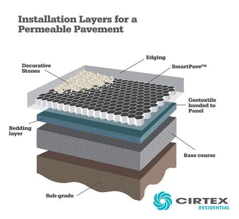 Pin by Cirtex Residential on Landscape Paving Pinterest - gartenplaner freeware deutsch