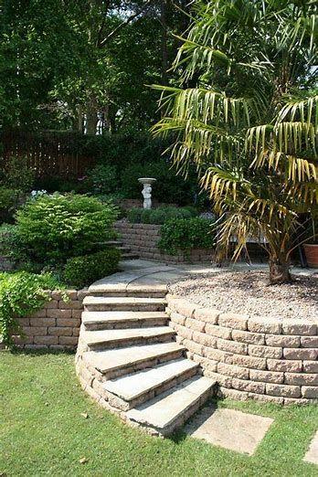 Bildresultat For Front Yard Landscaping Ideas On A Budget Hill Sloped Garden Small Garden Design Small Garden Landscape