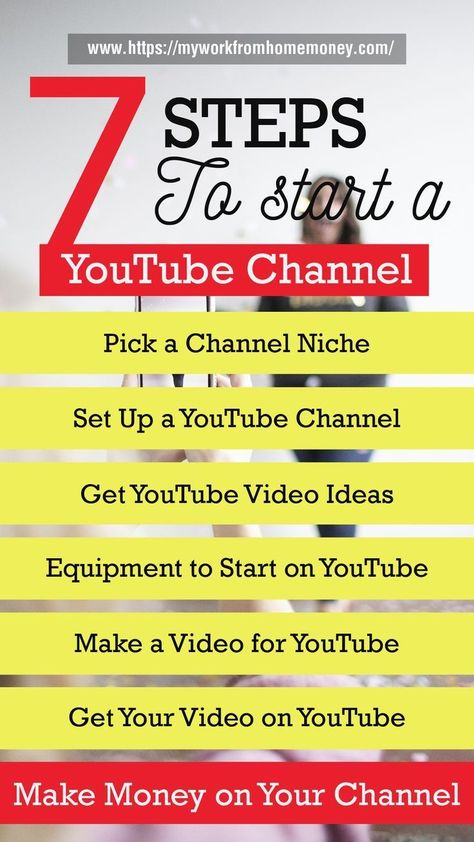 7 Steps to Start a YouTube Channel [Quick Checklist]