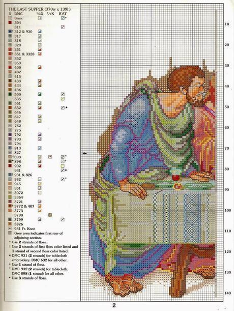 Colori DMC CROSS STITCH CHART Schema punto croce ULTIMA CENA