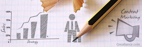 Freelancer: 2012 Content Marketing Study