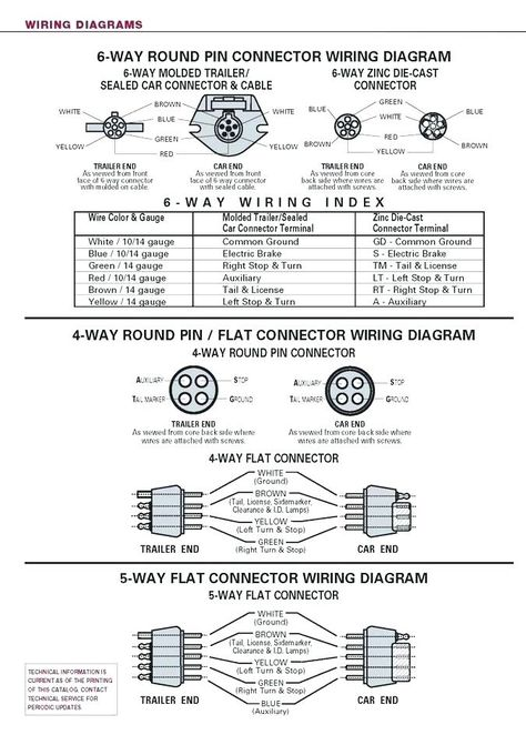 Wiring Diagram For Trailer Light 4 Way | wiring diagram ... on 5-way trailer light diagram, 4-way trailer light diagram, fuel system diagram, 7 terminal trailer connector diagram, 5-way trailer plug, 7 round trailer plug diagram, 6 prong trailer plug diagram, 5-way light switch wiring diagram, trailer light plug diagram, 4 round trailer plug diagram, 4 wire trailer diagram, 1996 t100 trailer light diagram, 5 wire trailer diagram, 7-way trailer connector diagram, 3-way diagram, electric guitar pick up diagram, 2006 chevy 2500 trailer electrical diagram,