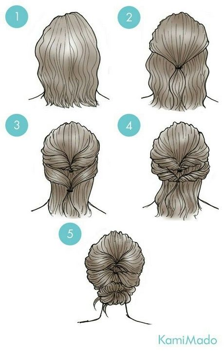 13++ Coiffure cheveux courts facile des idees
