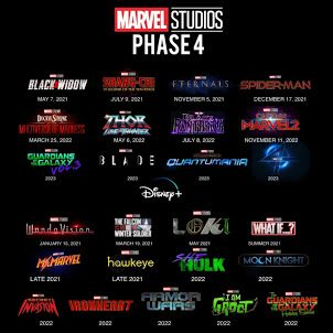 Upcoming Marvel Movies Latest 2021 2022 In 2021 Upcoming Marvel Movies Marvel Movies Marvel
