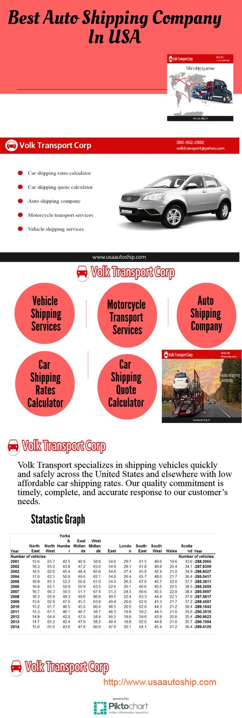 Car Shipping Rates >> 7 Best Car Shipping Quote Rates Calculator Images In 2015