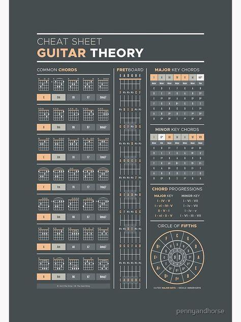 Guitar Chords And Lyrics, Music Theory Guitar, Learn Guitar Chords, Guitar Chords Beginner, Guitar Chords For Songs, Jazz Guitar, Music Guitar, Piano Music, Music Music