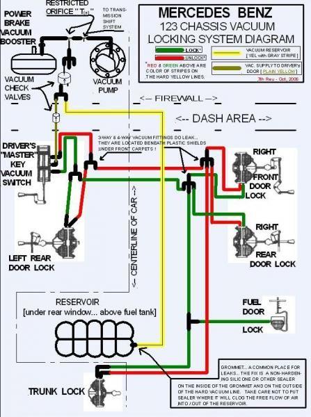 1979 mercedes 240d vacuum lines yahoo image search results 1980 mercedes 450sl vacuum diagram mercedes benz vacuum diagram #7