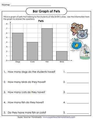 Bar Graph Worksheets Grade 3 2 Graphing Worksheets Bar Graphs Picture Graph Worksheets Reading charts and graphs worksheet