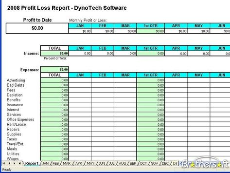Free Profit Loss Statement Form Download Free Profit Loss Report