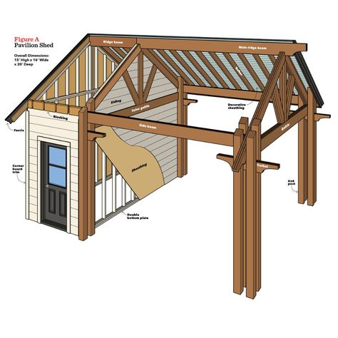 DIY Shed Plans - How to Build a Backyard Shed the Right Way With Proper Planning Techniques - Wheaur Pool Shed, Backyard Sheds, Backyard Patio Designs, Backyard Gazebo, Backyard Pavilion, Outdoor Pavilion, Backyard Cabana, Pavilion Grey, Outdoor Awnings
