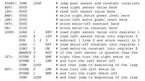 Example of Assembler code like I have written Things from my 40 - cobol programmer resume