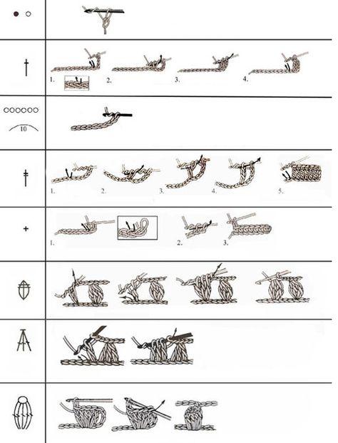 Como Leer los Graficos de Patrones Chinos - Patrones Crochet
