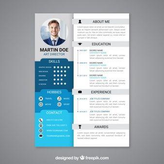 Top Tips For Designing The Perfect Resume Cv Kreatif Kreatif