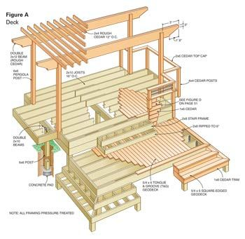 High Quality The Best Free Outdoor Deck Plans And Designs | Deck Plans, Plan Plan And  Decking