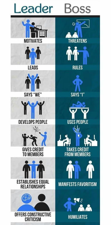 Leader Vs Boss Boss Vs Leader Leader Quotes Leadership Coaching