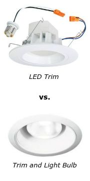 Installing Recessed Lighting Can Completely Transform The