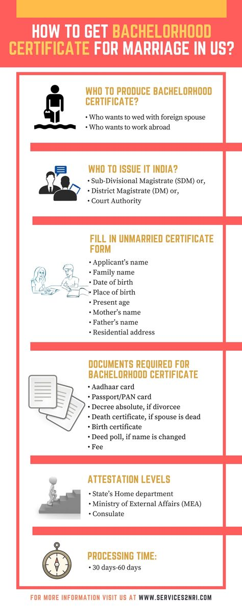 Tips to Prepare Unmarried Certificate Format\/Affidavit India - country of origin document