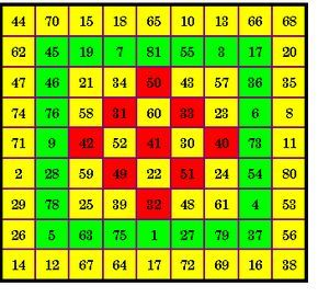 John Hendricks Math Tricks Magic Squares Lucky Numbers For Lottery