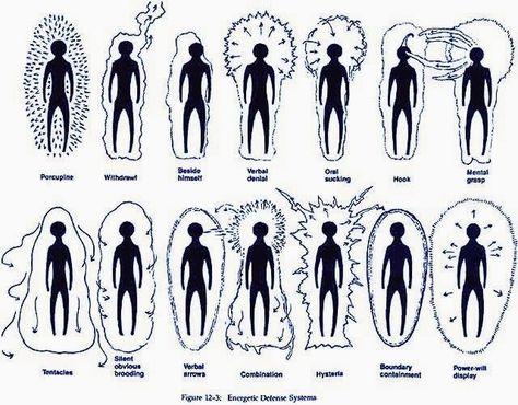 La genteextraeenergía de otras personas de la misma manera que las plantas crecen.Un equipo de investigación biológica en la Universidad