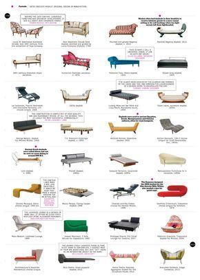 types of sofas styles