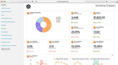 Marketing Reports – Create & Send Custom Marketing Reports with Raven Tools