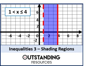 Inequalities 3 - Shading Regions with Parallel Lines (+ ...