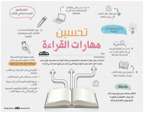 Pin By Renad On نصائح Learning Websites Life Skills Activities Life Skills