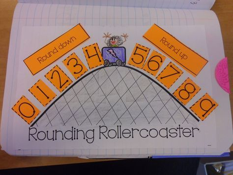 Teaching Rounding with Rollercoasters Get this rounding roller coaster for free and get more ideas for how to use math interactive notebooks in your classroom Math Strategies, Math Resources, Math Activities, Math Games, Instructional Strategies, Interactive Math Journals, Math Notebooks, Maths 3e, Math School