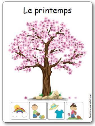 Affichage des 4 saisons : le printemps