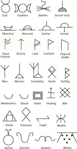 Minimalist Tattoo Ideas For Men