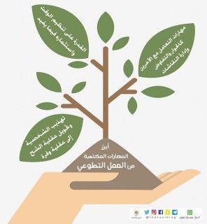 سلسلة المواضيع العامة Life Skills Activities Life Skills Learning Websites