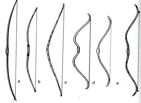 Bow shapes illustrated... not that I want a bow/arrow tat, but I know people that might