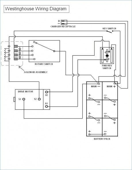 Yamaha 48 Volt Golf Cart Charger Wiring Diagram | Golf cart parts, Ezgo golf  cart, Golf carts | Wiring Diagram For 1999 Yamaha Electric 48 Volt Golf Cart |  | Pinterest
