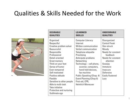 A chart of the qualities and skills needed for the role of - administrative assistant skills