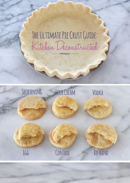 Learn What Ingredients Make The Best Pie Crust Relish Com Full Recipe Here Part Of M Pie Crust Recipe Using Butter Martha Stewart Pie Crust Recipe Best Pie