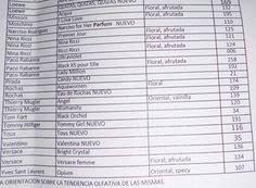 lista de perfumes equivalencia caravan mujer nlack opium