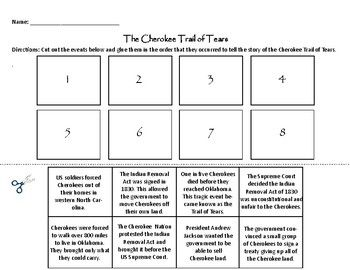 Cherokee Trail Of Tears Reading Passage And Timeline Sort With