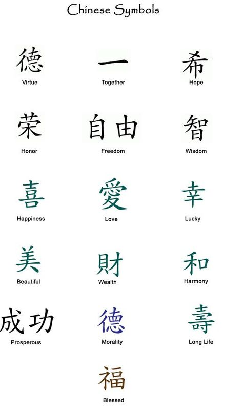 Chinese symbols. just in case you don't get the wrong symbol thinking it means something #ad
