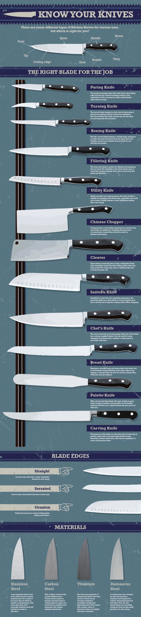 The Only 3 Knives Your Kitchen Needs   Kitchen knives, Knives and ...