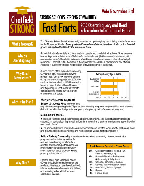 MpgmktgS Fast Facts About The Chatfieldstrong Campaign Outline