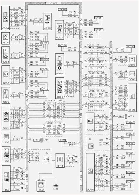 Ecu Wiring Diagram Peugeot 206 Peugeot 206 Ecu Wiring Diagram